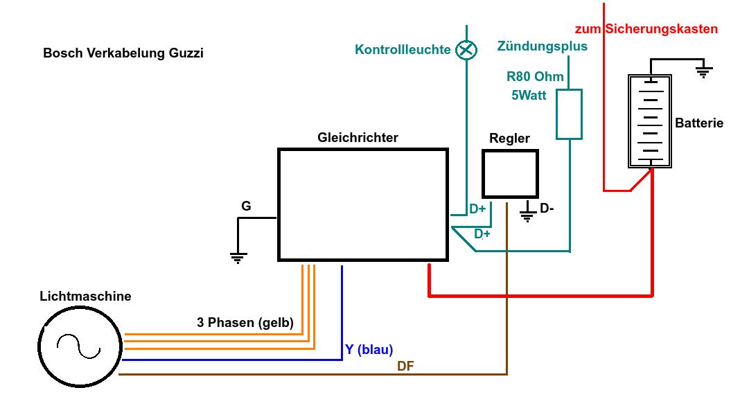 Ungewöhnlich Wicklungsdiagramm Für 3 Phasen Motor Galerie ...