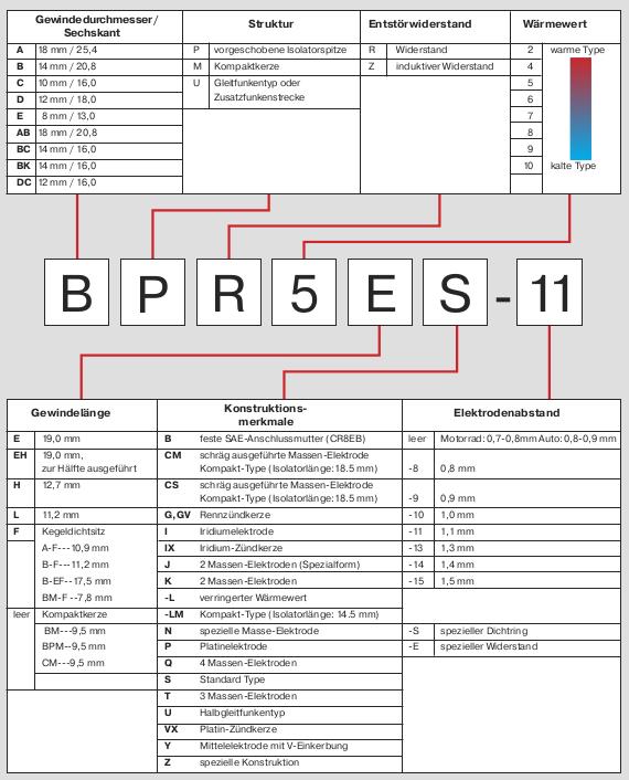 pdf EUROSHOCK